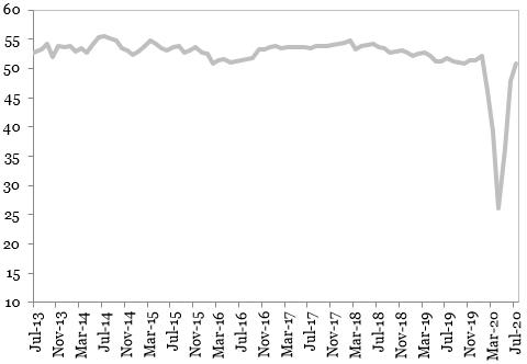 Indicatorul PMI Compozit din economia mondiala