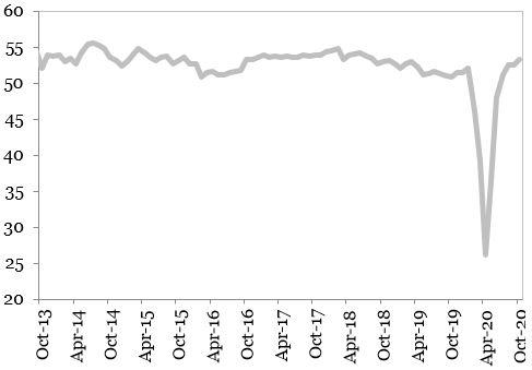 Evolutia indicatorului PMI Compozit din economia mondiala reprezentata in grafic