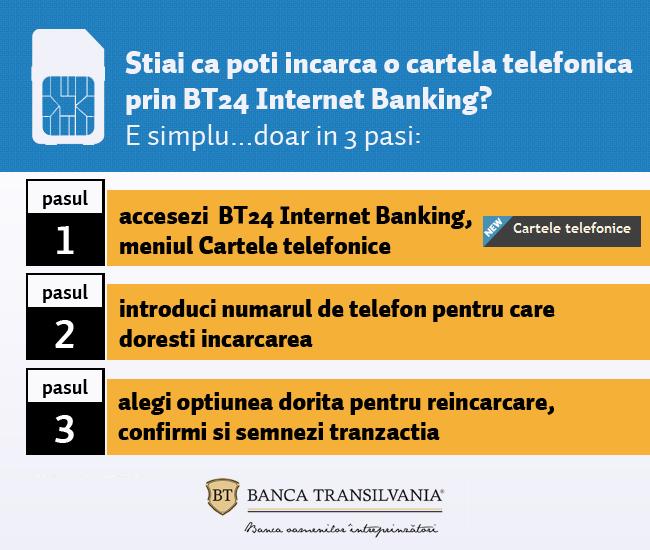 Infografic incarcare cartela telefonica BT24