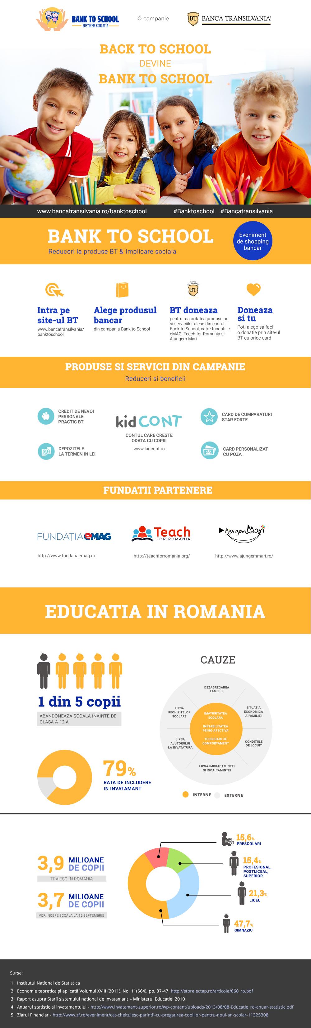 Infografic Bank To School