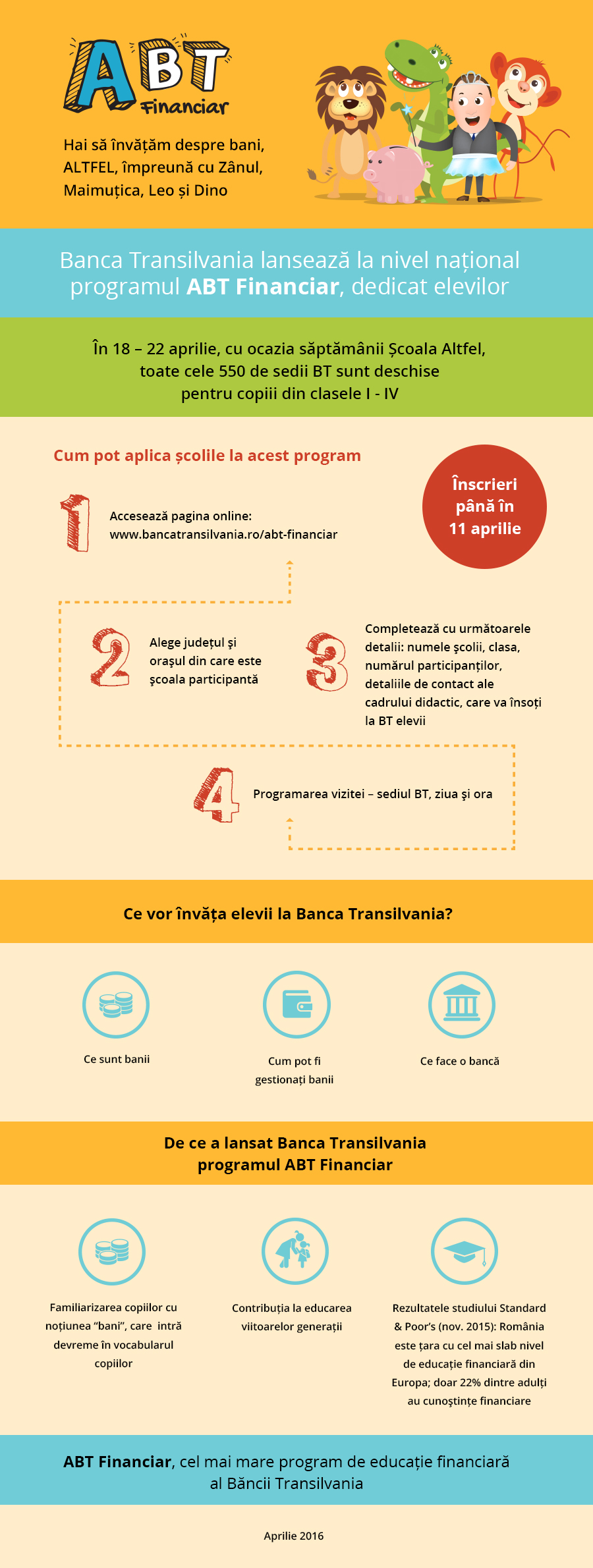 Infografic BT ABT Financiar