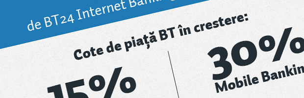 Infografic: BT24 Internet Banking & Mobile Banking, cresteri pe toate planurile