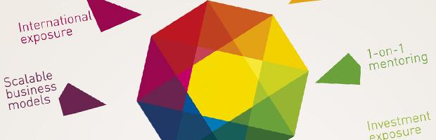 BT sustine tinerii cu idei de start-up-uri in IT. Inscrieri in programul Spherik Accelerator pana in 26 octombrie